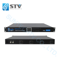 1U Rack (2/4/6/8 CH) HDMI Encoder Modulator